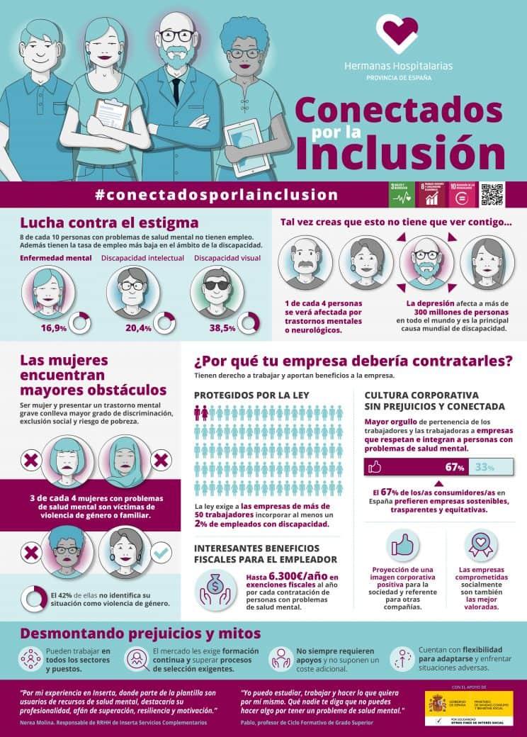 Conectados por la inclusión